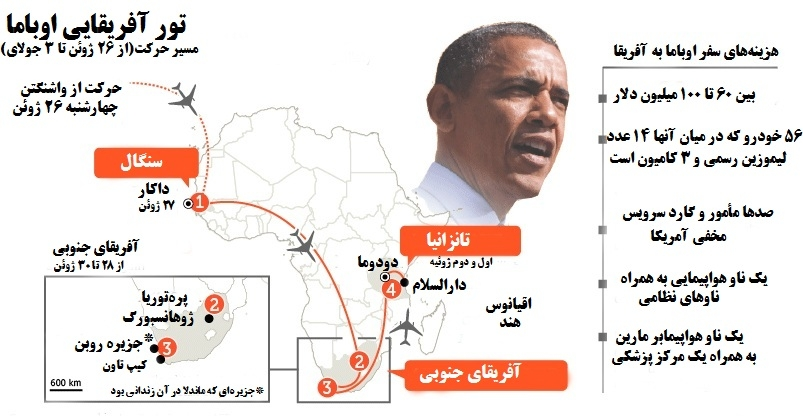 اینفوگرافیک سفر اوباما