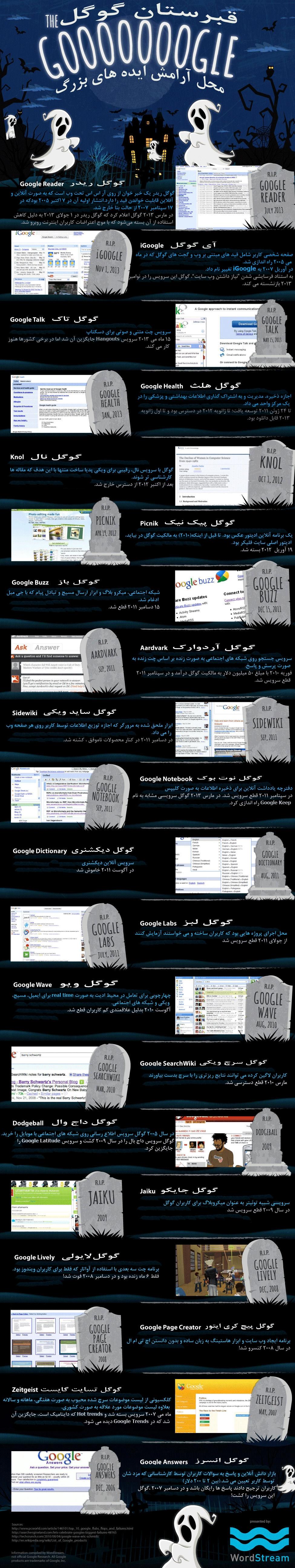 قبرستان گوگل