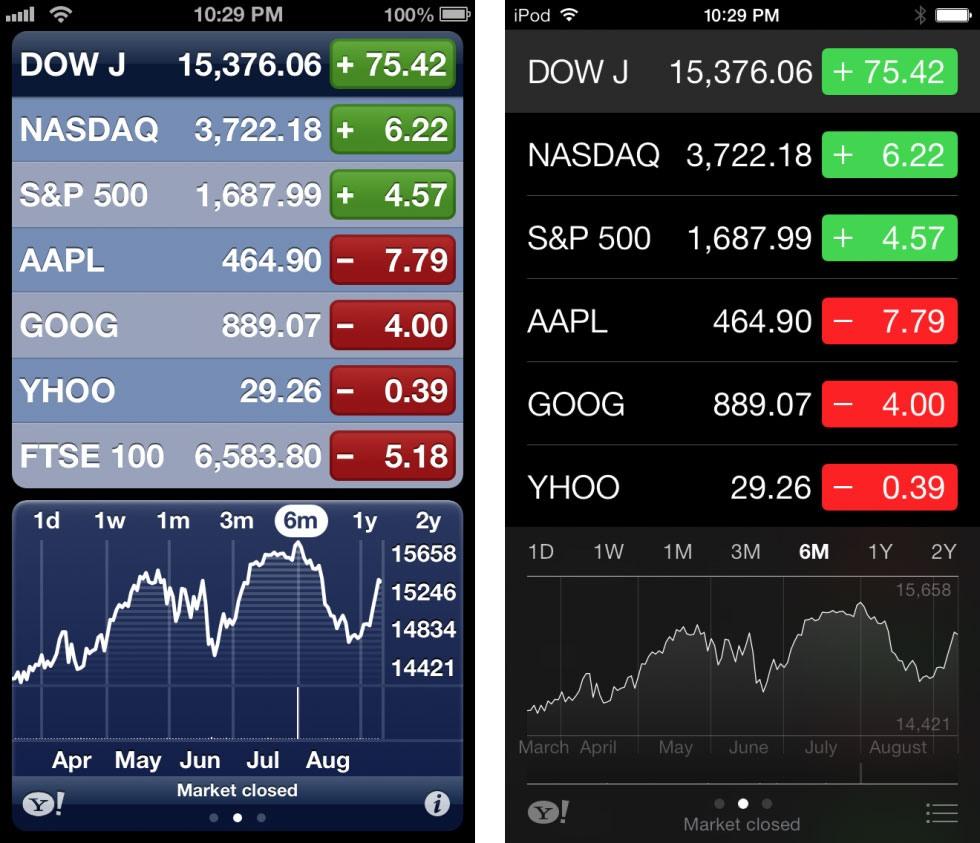 13 9 19 121924stocks 980x843 - تصاویری از تفاوت نسخه های 6 و 7 سیستم عامل iOS