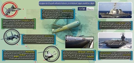 ادوات نظامی امریکا در حمله به سوریه
