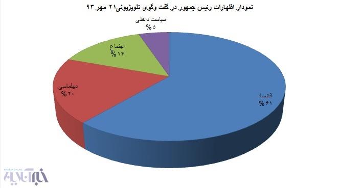 حسن روحانی,دولت یازدهم,رکود اقتصادی,مذاکرات هسته ایران با 5 بعلاوه 1
