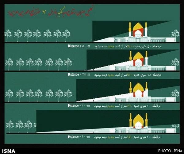 نقشه گنبد جدید امام حسین(ع)