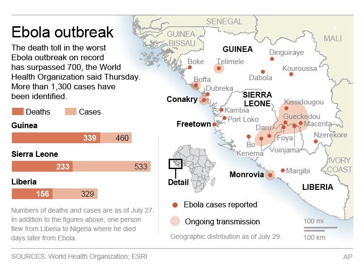 بیماری ابولا در افریقا