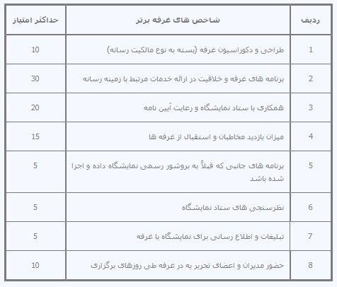 شیوهنامه انتخاب غرفههای برتر نمایشگاه مطبوعات