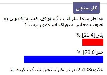 توافق هسته ای ایران و پنج بعلاوه یک