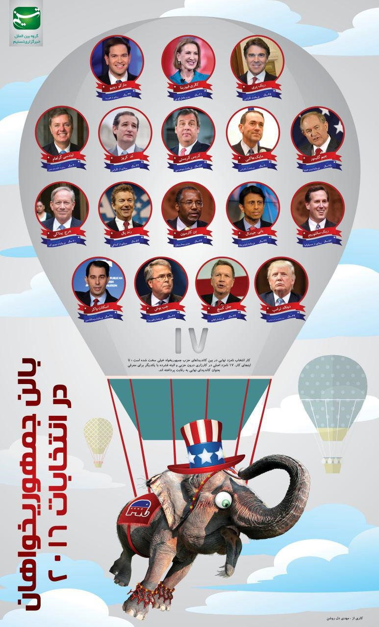 انتخابات آمریکا,ایالات متحده آمریکا