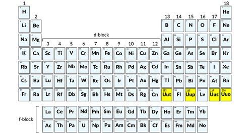 ردیف هفتم جدول مندلیف چطور با 4 عنصر کامل شد؟/همه چیز درباره اتفاق ...تا پيش از اين ، جدول تناوبی ۱۱۸ عنصر داشت که ۱۱۴ عنصر به صورت رسمی از سوی  اتحادیه بینالمللی شیمی محض و کاربردی پذیرفته و نامگذاری شده بودند اما 4  عنصر ...
