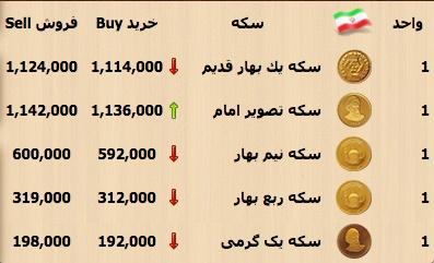 خرید ارزان سکه