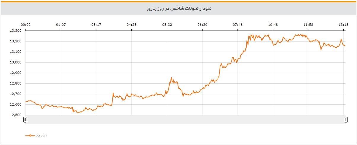 16 6 24 131245Capture - شوک خروج انگلیس از اتحادیه اروپا و پرواز قیمت طلا در بازار جهانی