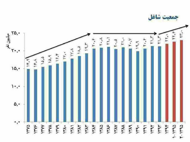 17 1 1 21536photo 2017 01 01 21 54 40 - اظهارات روحانی درباره دلار،انتخابات،خرید هواپیما و کنسرتها