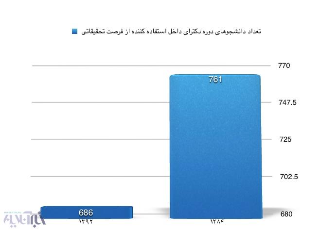 17 1 30 13536Screen%20Shot%201395 11 11%20at%2013.53.24 - قانون ضدایرانی ترامپ و فرصتسوزی تحصیلاتی و تحقیقاتی