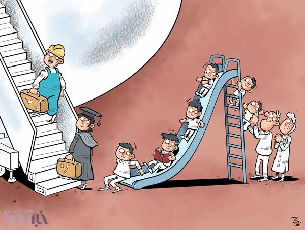 مهاجرت,فرار مغزها,کاریکاتور
