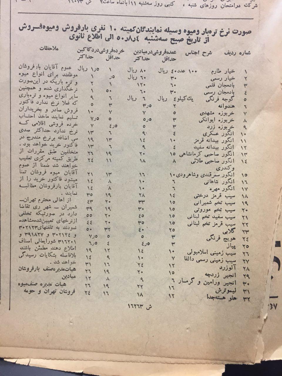 46 سال پیش قیمت انواع میوه چقدر بود؟