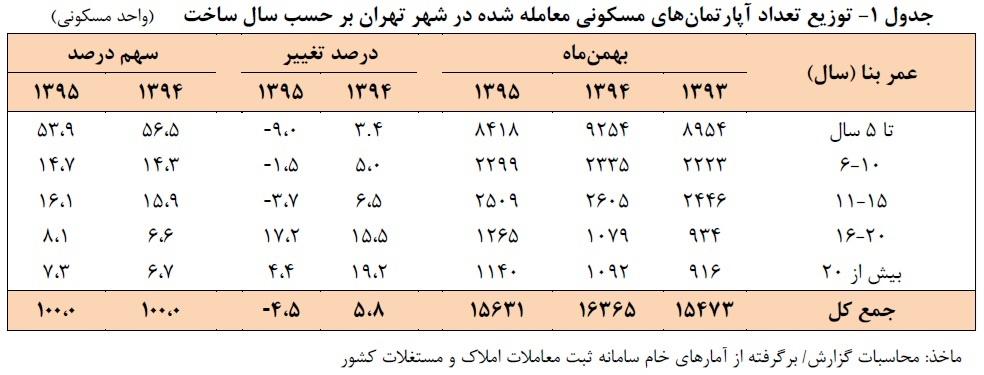 ابطال انتخابات کانون صنفی معلمان خراسان رضوی