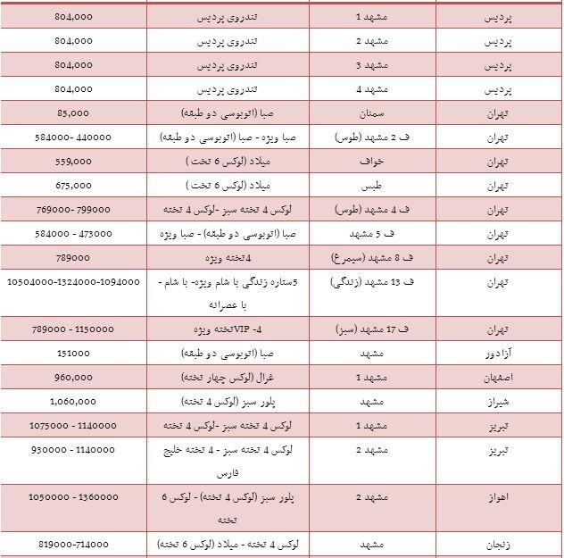 قیمت بلیت قطار ویژه نوروز