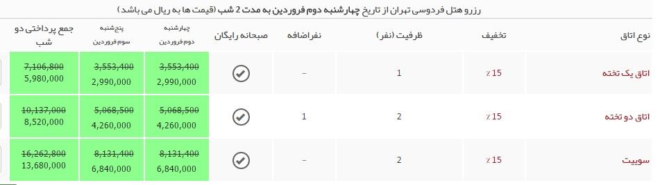هتلهای پایتخت شبی چند؟ +حدول قیمت