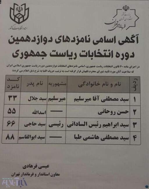 اسامی نامزدهای ریاست جمهوری دوازدهم