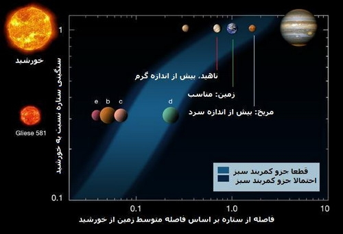 سیاره زمین مانند