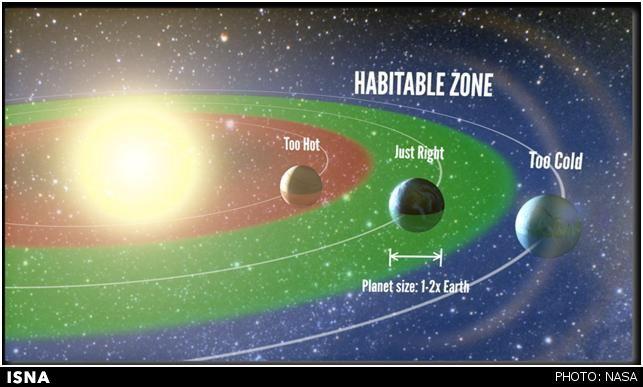 ۹٫۰۰۰٫۰۰۰٫۰۰۰ سیاره که همه چیزشان شبیه زمین است