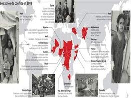 بحران جهانی اقتصاد,خاورمیانه