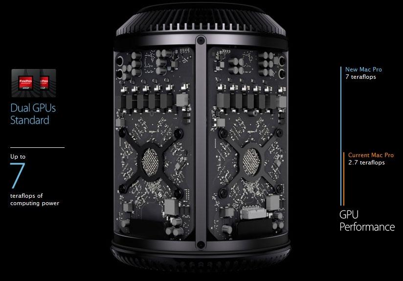 تصاویری از مک پرو جدید اپل