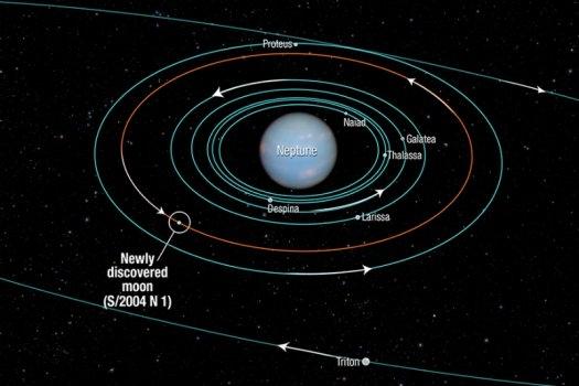 برای قمر جدید سیاره نپتون اسم پیشنهاد بدهید