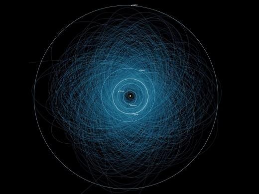 1397 سنگ آسمانی که شاید روزی باعث پایان حیات روی زمین شوند