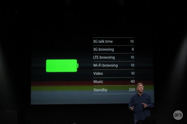 معرفی آیفون 5S به صورت 64 بیتی در کنفرانس اپل
