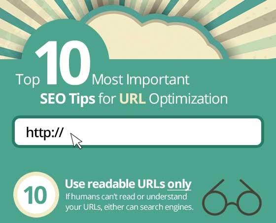 ده راه برای بهینهسازی نشانیوب سایت شما برای موتورهای جستجو