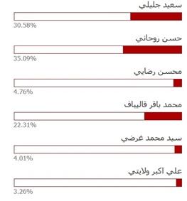 حسن روحانی,مناظره انتخاباتی ریاست جمهوری یازدهم,انتخابات ریاست جمهوری یازدهم
