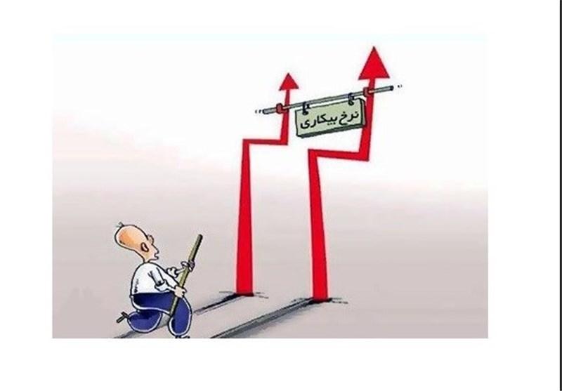 نرخ بیکاری در استان قزوین 11.9 درصد اعلام شد