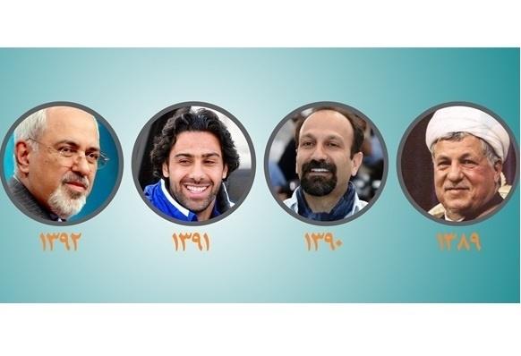 مخاطبان خبر آنلاین در چهار دوره گذشته چه کسانی را به عنوان چهره سال انتخاب کردند؟