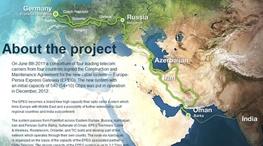 دو برابر ظرفیت اینترنت کل ایران را به عراق ترانزیت میکنیم!