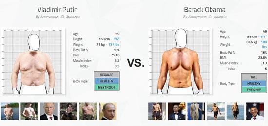 مقایسه هیکل اوباما و پوتین/ عکس خود را داخل این سایت آپلود کنید