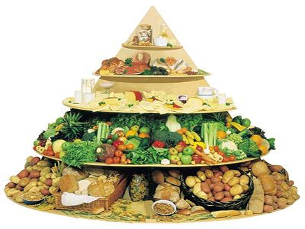 کدام خوراکیها سهم بیشتری در هزینه خانوار دارد؟