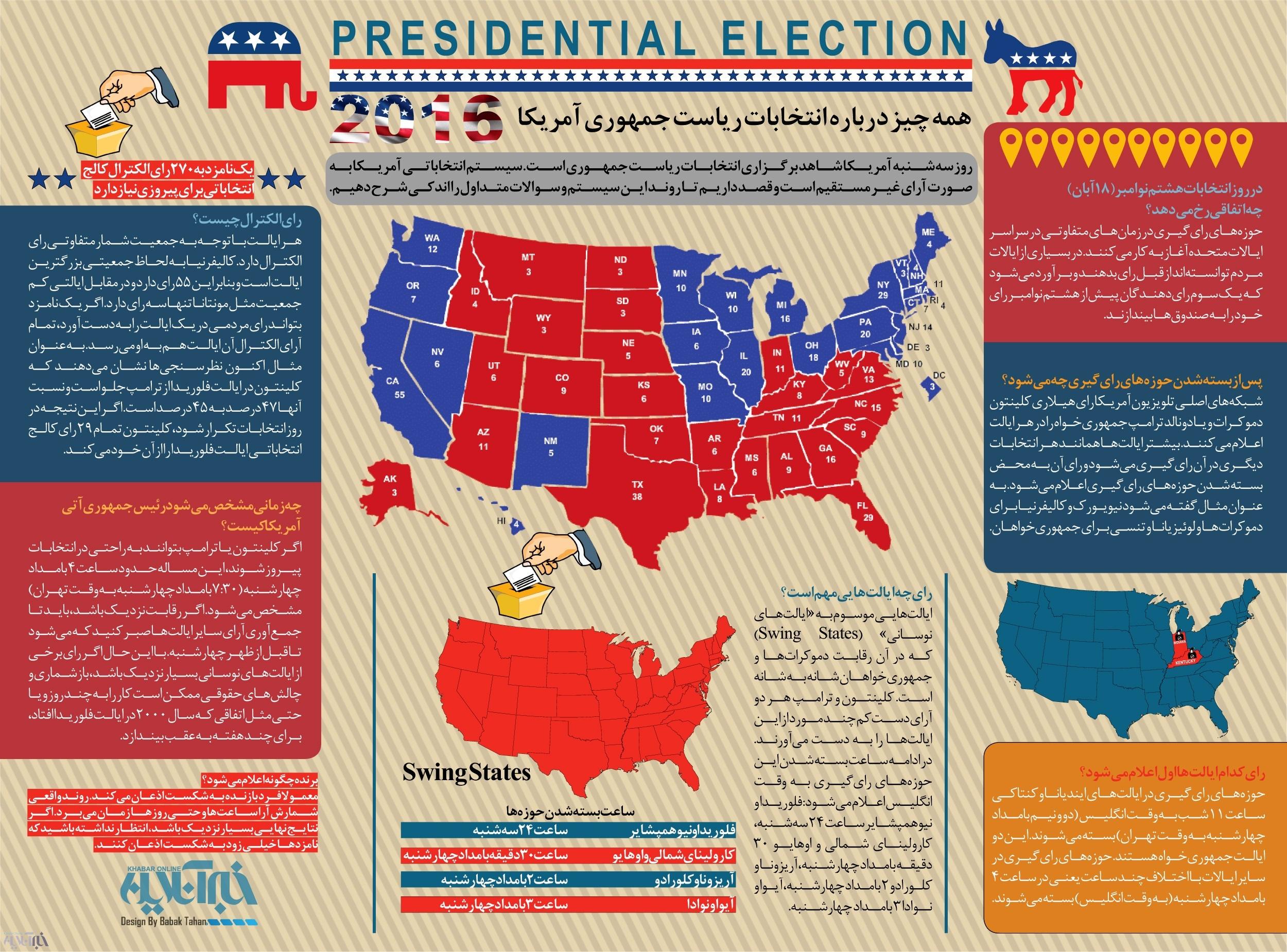 اینفوگرافیک | همه چیز درباره انتخابات ریاست جمهوری آمریکا