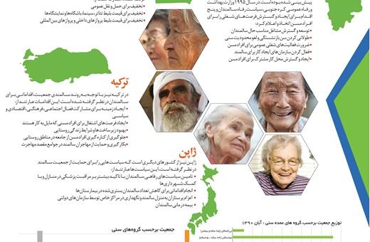 در ایران برای سالمندان چه میکنند؟ در اروپا چه میکنند؟