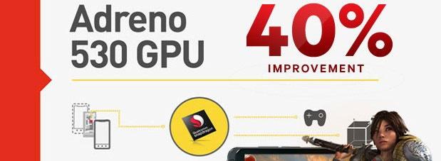 40 درصد افزایش کارایی گرافیکی در تراشه اسنپ دراگون 820