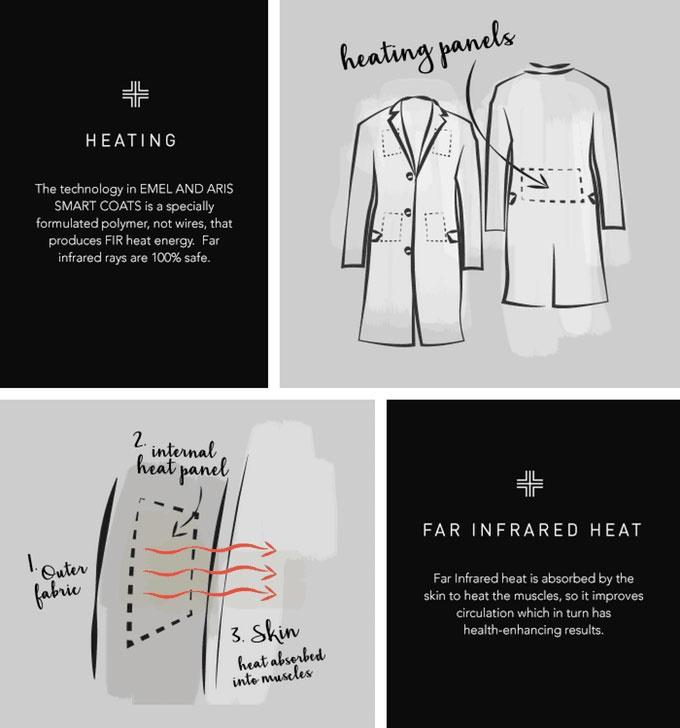 کتهای هوشمند مردانه و زنانه مجهز به سیستم گرمایشی