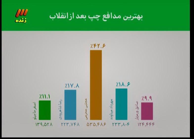 16 3 7 11740مچتبی محرمی - تصاویری که استقلالی ها را ناراحت می کند و پرسپولیسی ها را خوشحال