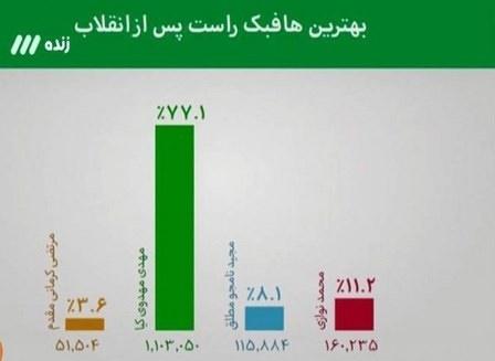 16 3 7 11955مهدی مهدوی کیا - تصاویری که استقلالی ها را ناراحت می کند و پرسپولیسی ها را خوشحال