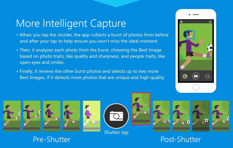 اپ هوشمند دوربین مایکروسافت بهزودی روی آی او اس اپل