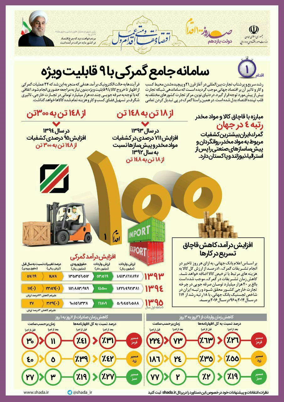 صفحه اول روزنامه های 2شنبه 4بهمن 1395