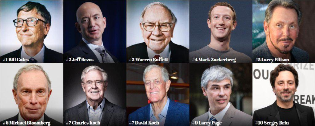 داراییهای ۱۰ ثروتمند اول آمریکا چقدر است؟/ بیلگیتس بازهم اول شد