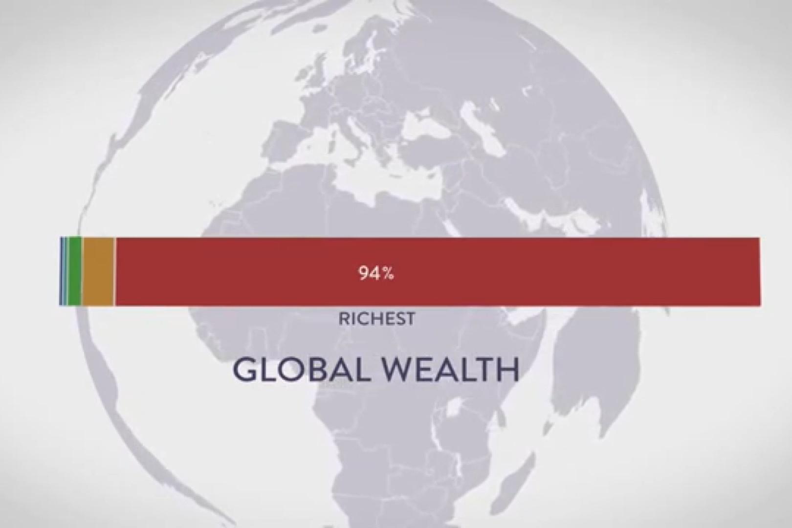 فیلم   آماری از توزیع ثروت در جهان که شگفتزدهتان میکند