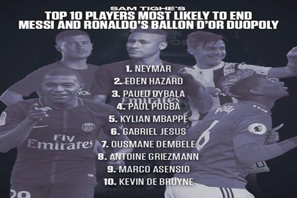 فیلم   ۱۰ بازیکنی که بعد از مسی و رونالدو شانس فتح توپ طلا را دارند
