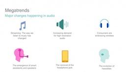 رونمایی از تراشههای مخصوص کوآلکوم برای اسپیکرهای هوشمند